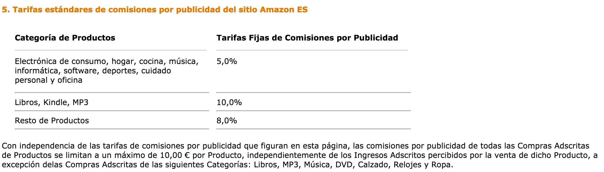 comisiones Amazon España